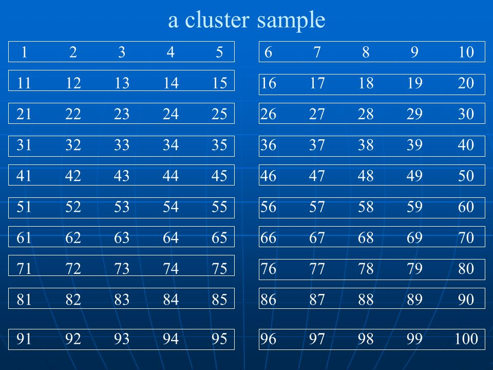 a cluster sample 1. 2. 3. 4. 5. 6. 7. 8. 9. 10. 11. 12. 13. 14. 15. 16. 17. 18. 19.