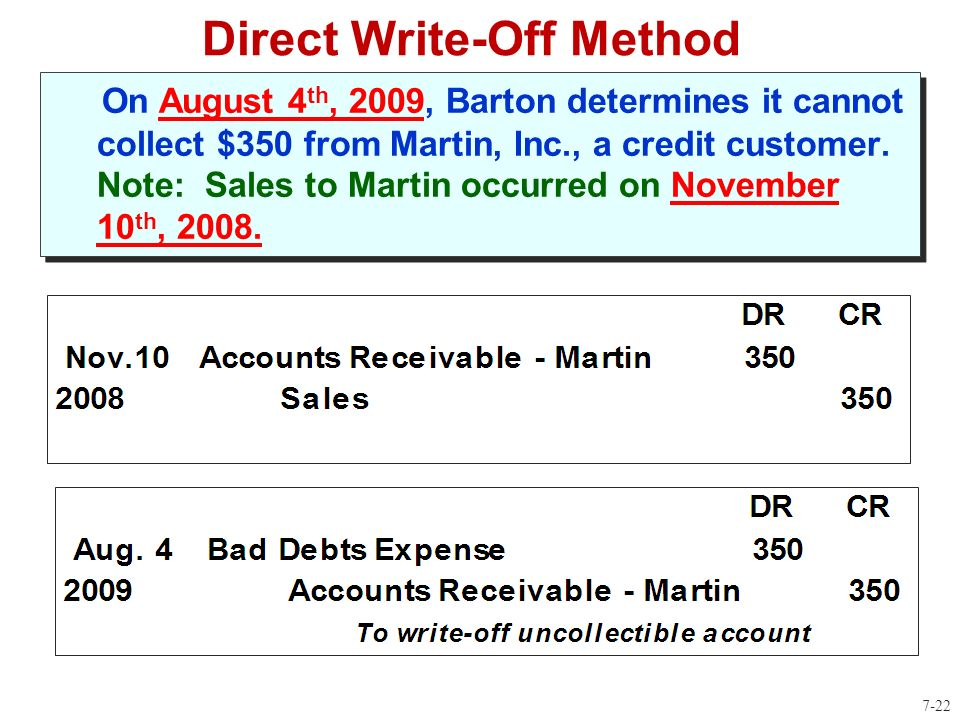 Accounts and Notes Receivable - ppt download