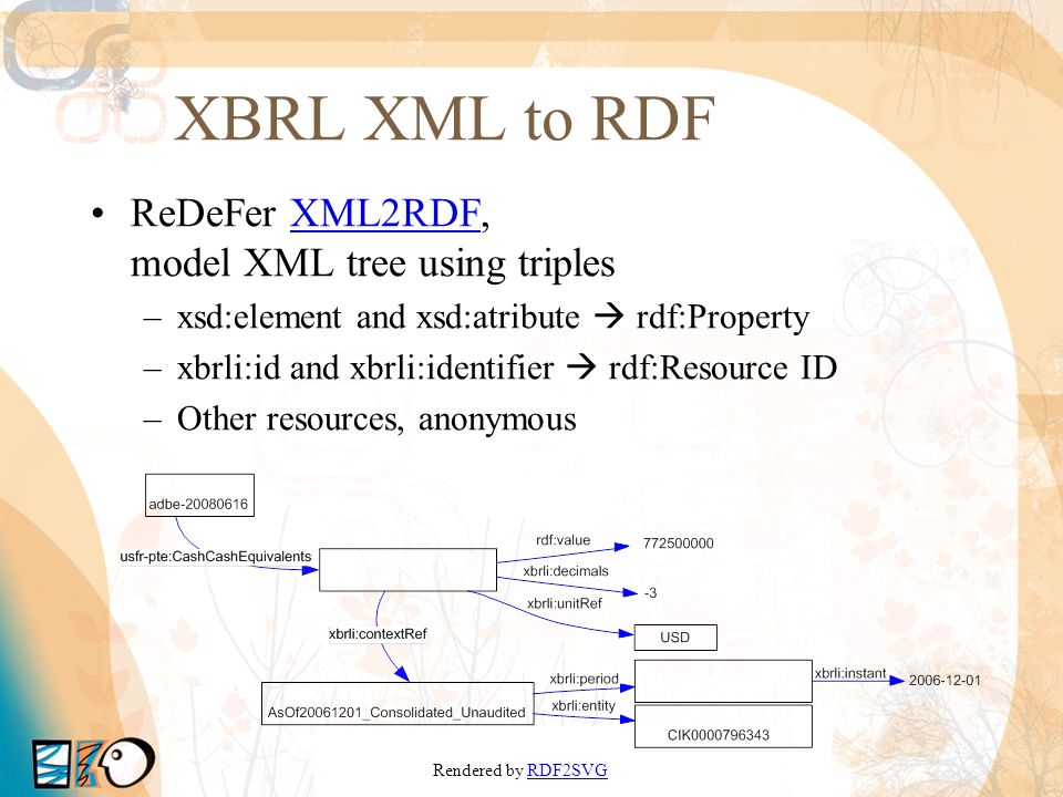 XBRL XML to RDF ReDeFer XML2RDF, model XML tree using triples