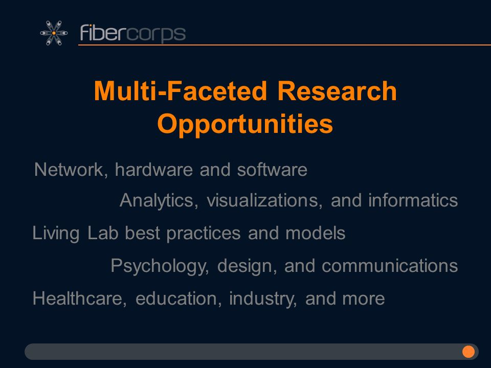 Multi-Faceted Research Opportunities