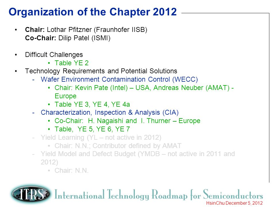 Organization of the Chapter 2012