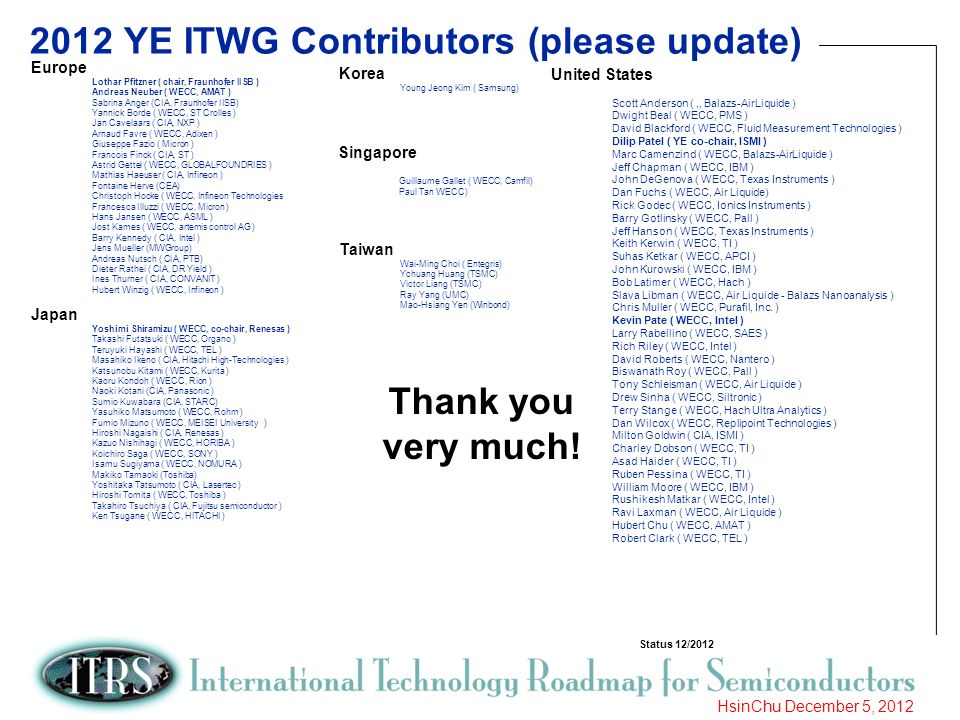 2012 YE ITWG Contributors (please update)