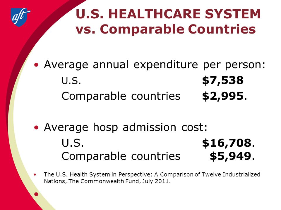 comparing and contrasting the health care system canada and india United states and united kingdom: a comparison of health care systems for the most part, many of the systems which are operated within the united states (the legislature and some portions of the government operations) are taken from the way in which things are done in the united kingdom.