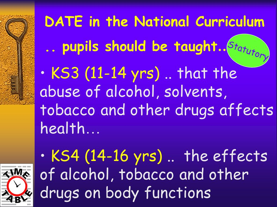 DATE in the National Curriculum