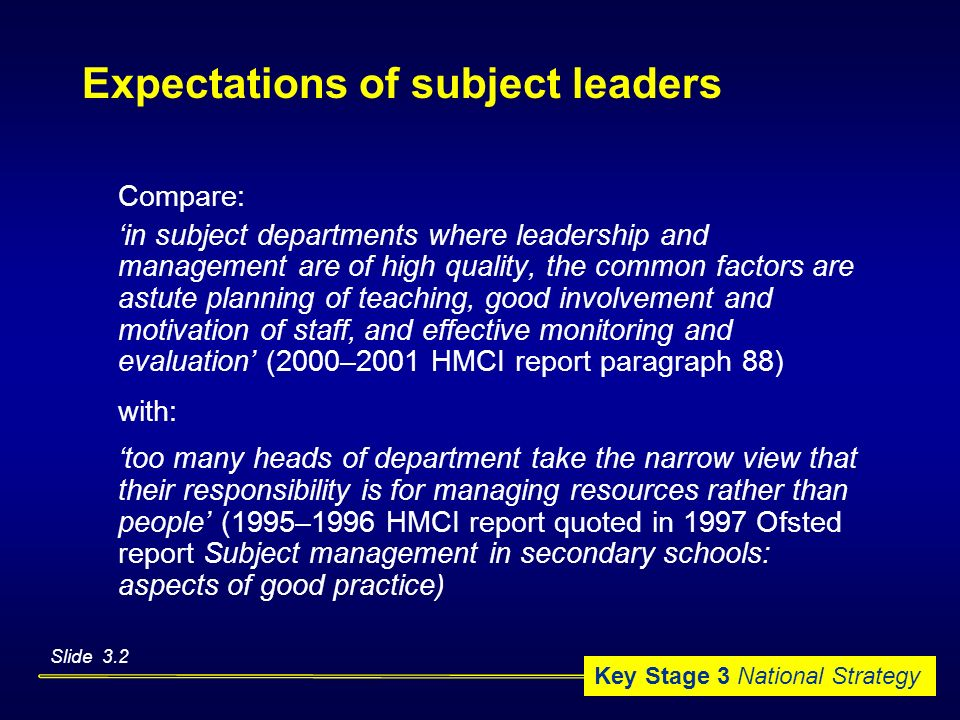 Expectations of subject leaders