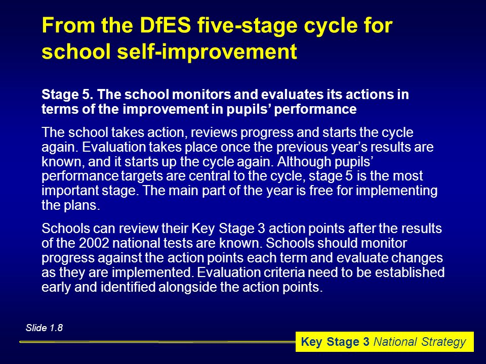 From the DfES five-stage cycle for school self-improvement