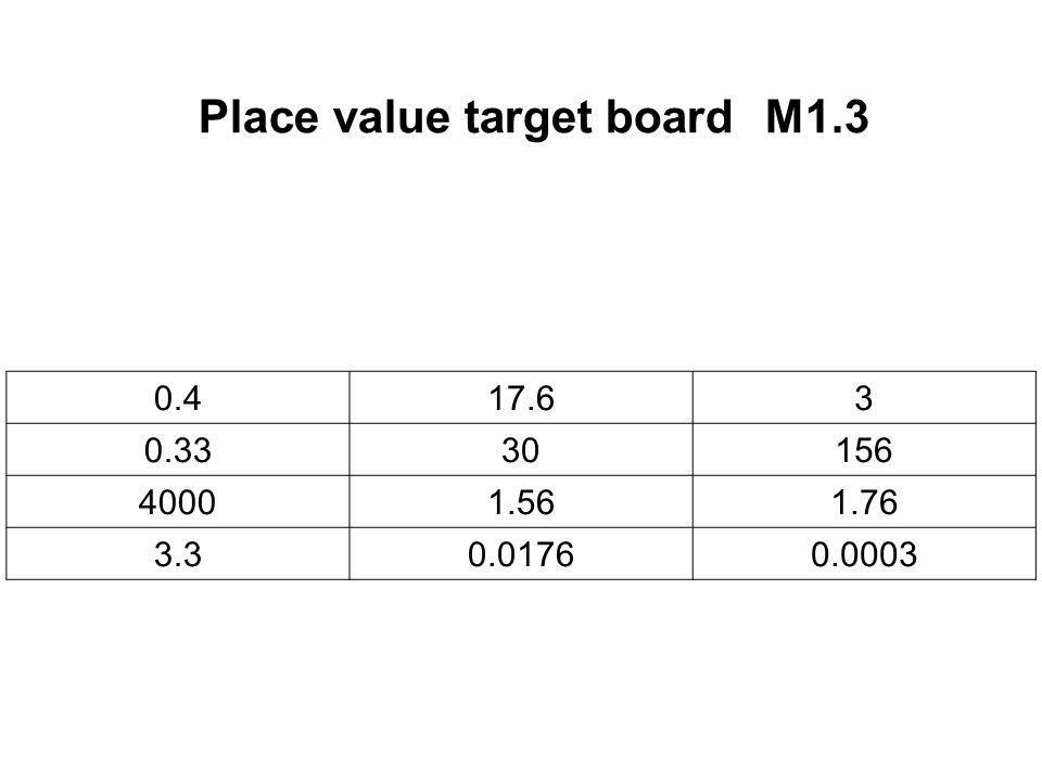 Place value target board M1.3