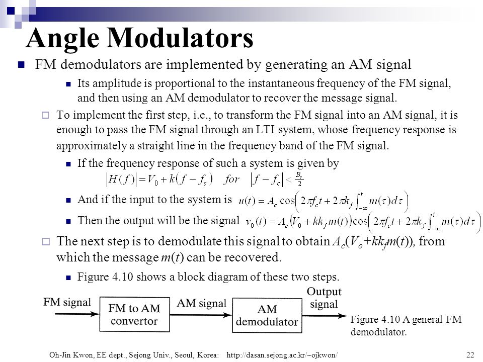 Angle Modulators FM demodulators are implemented by generating an AM signal.