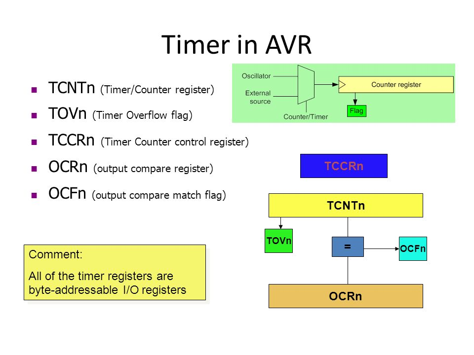 Timer/counter Chapter ppt video online download