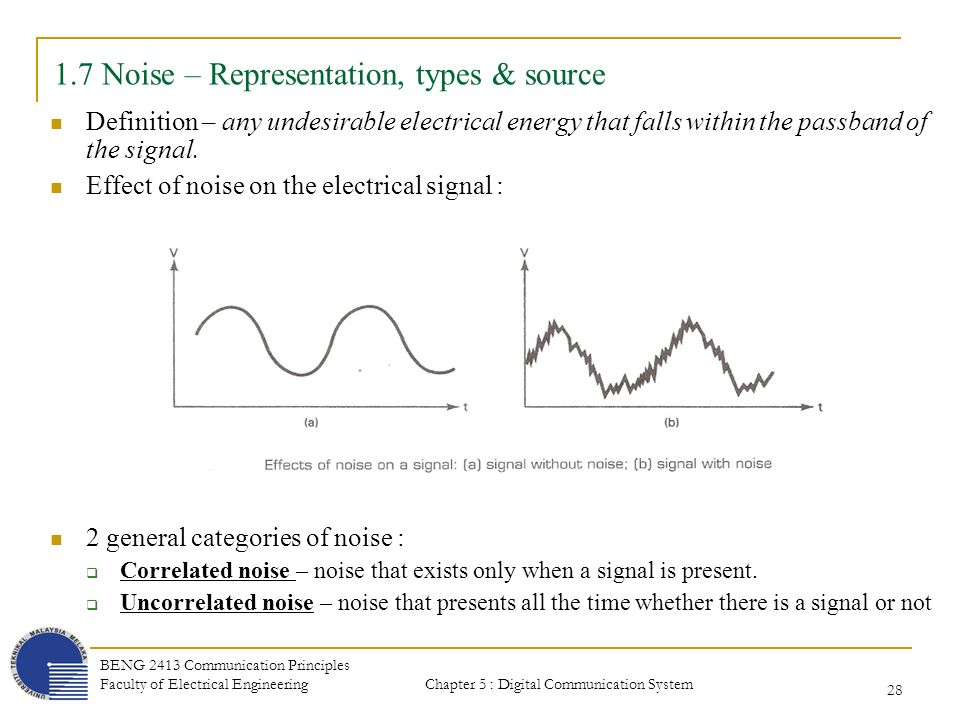 effect of noise in communication system