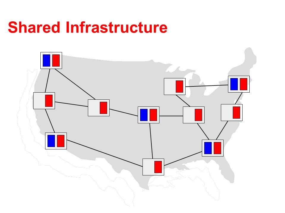 Shared Infrastructure
