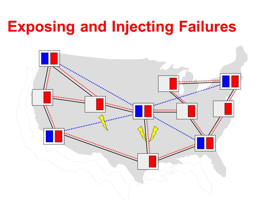Exposing and Injecting Failures