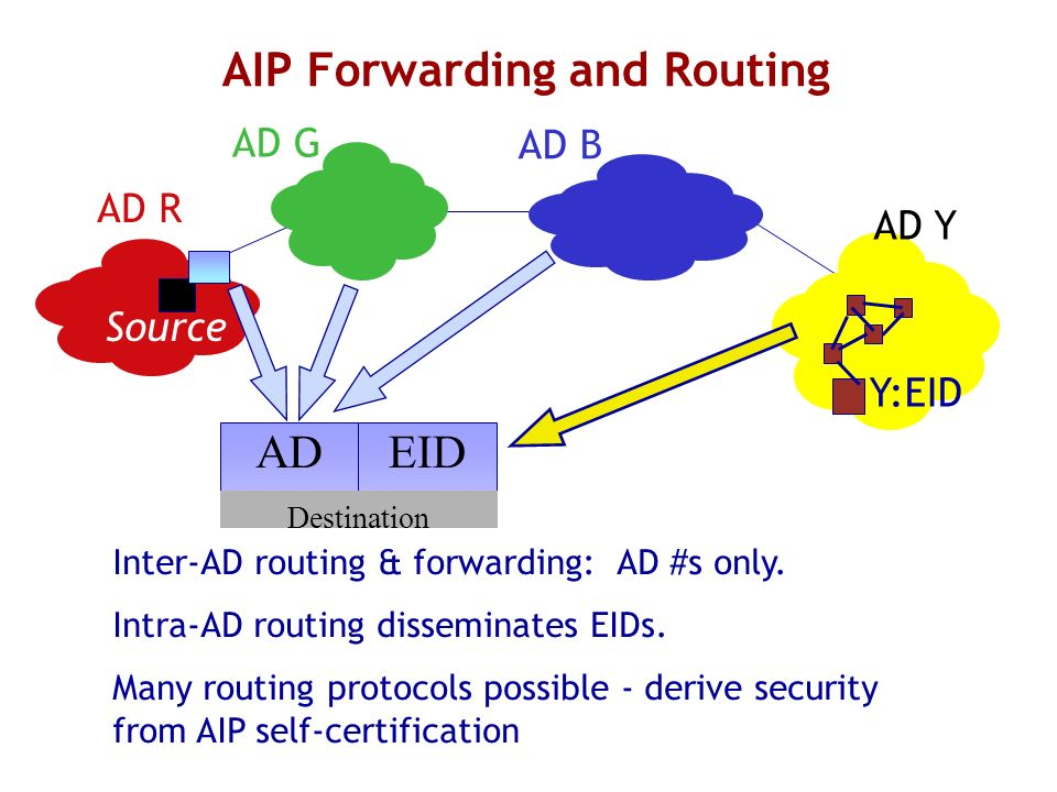 AIP Forwarding and Routing
