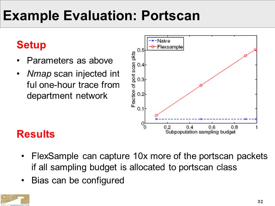Example Evaluation: Portscan