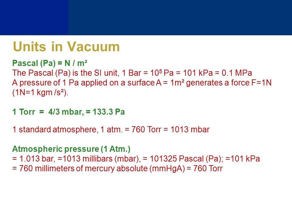 Vacuum Techniques Arijit Chowdhuri  - ppt video online download