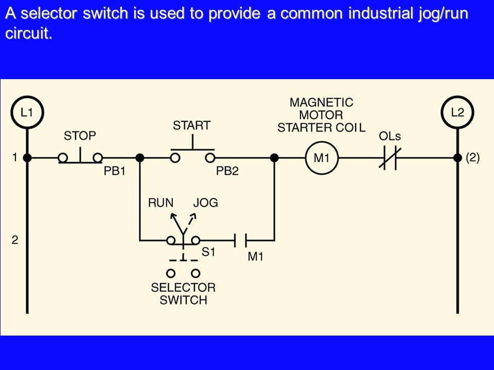 chapter 5 control logic basic rules of line diagrams \u2022 simplifying strat wiring diagram a selector switch is used to provide a common industrial jog run circuit