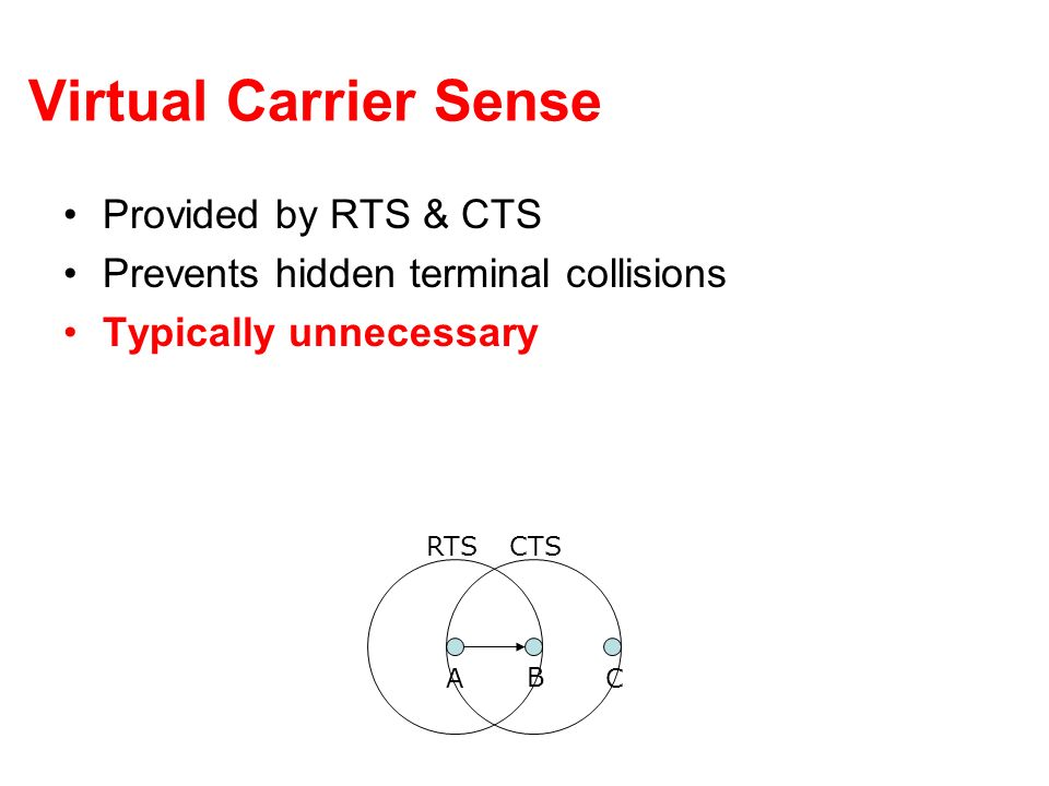 Virtual Carrier Sense Provided by RTS & CTS