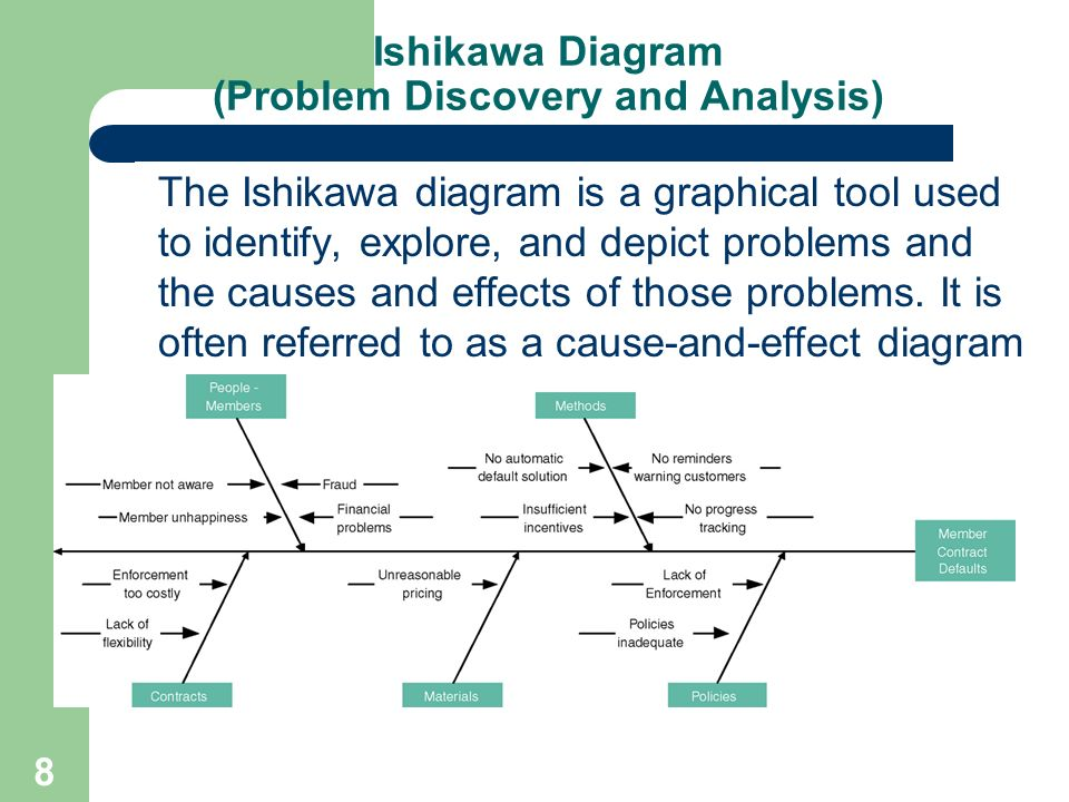 2131 structured system analysis and design ppt download 8 ishikawa diagram ccuart Gallery