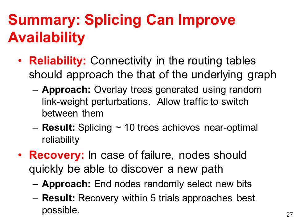 Summary: Splicing Can Improve Availability