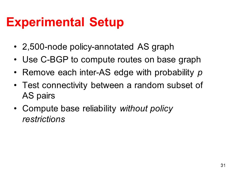 Experimental Setup 2,500-node policy-annotated AS graph