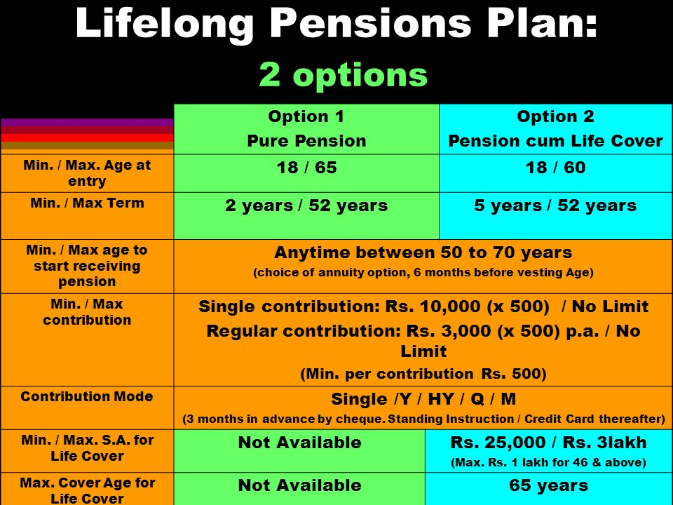 Pension plan.