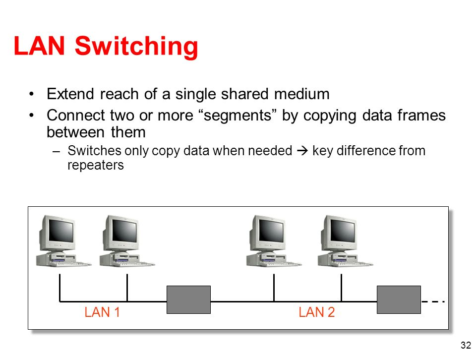 LAN Switching Extend reach of a single shared medium