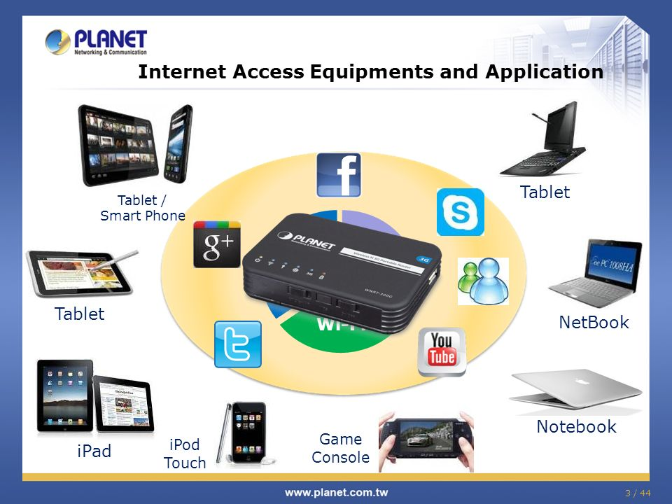 3g n wireless portable router ppt video online download internet access equipments and application greentooth Choice Image