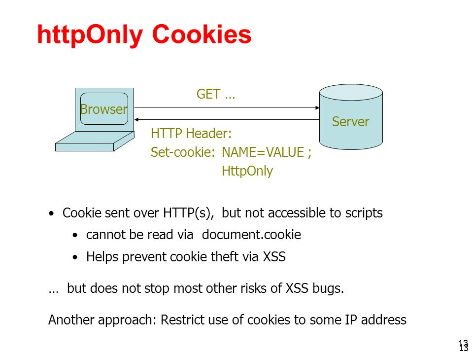 httpOnly Cookies GET … Browser Server HTTP Header: