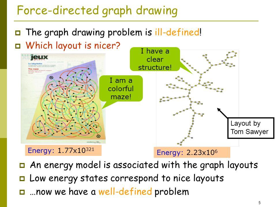 Algorithms for drawing large graphs - ppt video online download