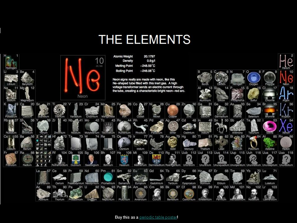 Buy this as a periodic table poster!