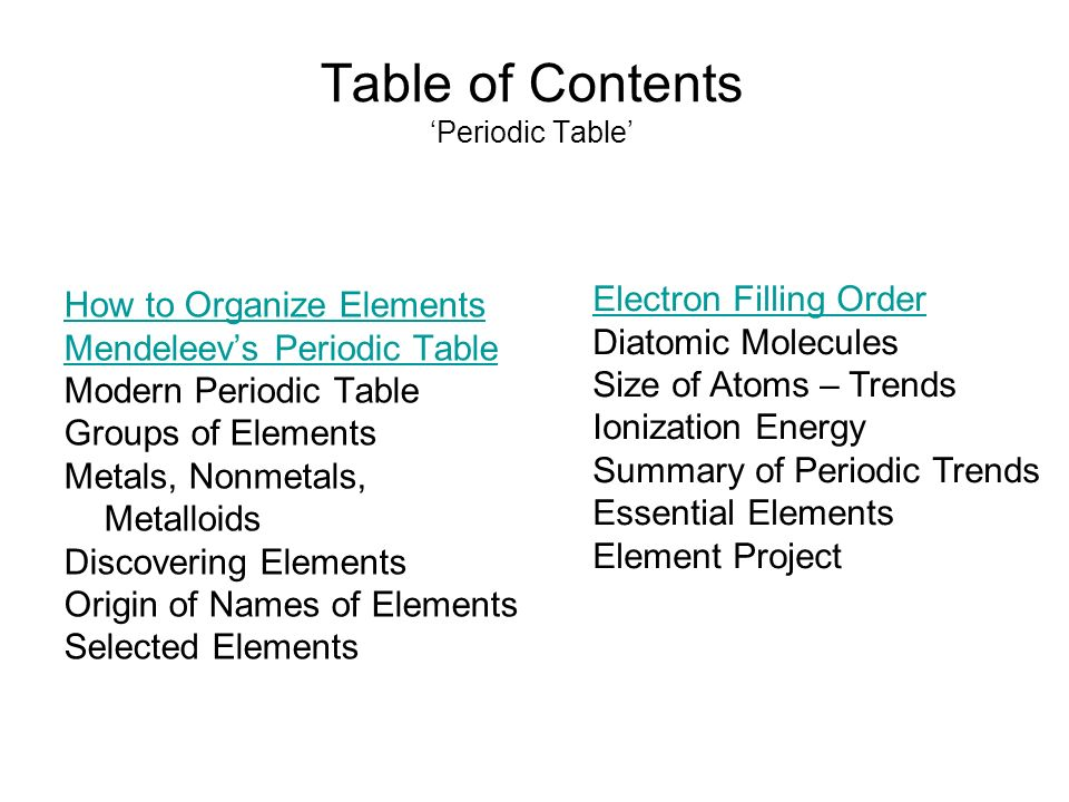 Table of Contents 'Periodic Table'