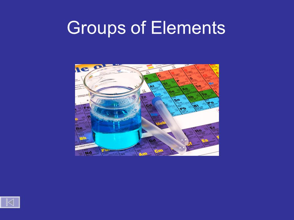 Groups of Elements Objectives: