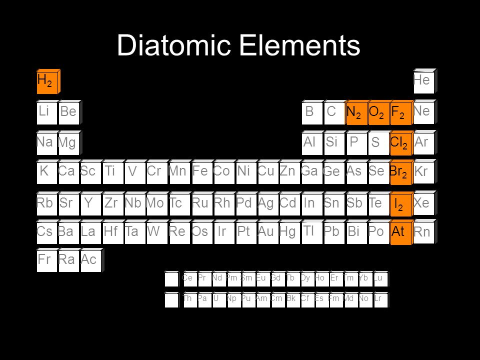 Diatomic Elements H2 He Li Be B C N2 O2 F2 Ne Na Mg Al Si P S S Cl2 Ar