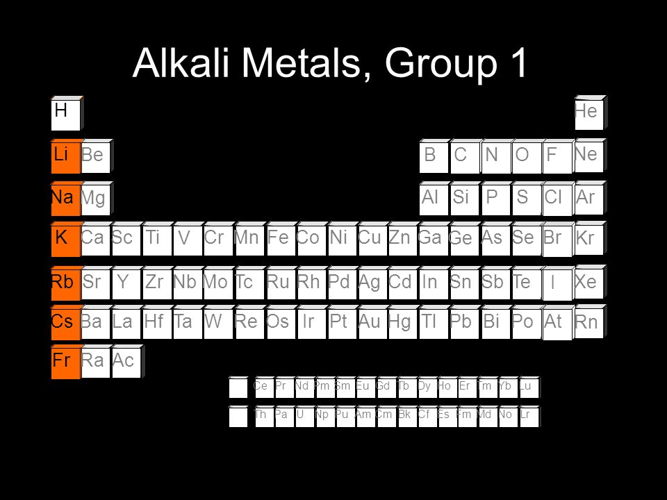Alkali Metals, Group 1 H He Li Be B C N O F Ne Na Mg Al Si P S Cl Ar K