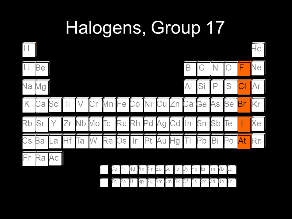 Halogens, Group 17 H He Li Be B C N O F Ne Na Mg Al Si P S Cl Ar K Ca