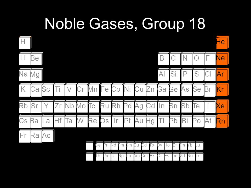Noble Gases, Group 18 H He Li Be B C N O F Ne Na Mg Al Si P S Cl Ar K