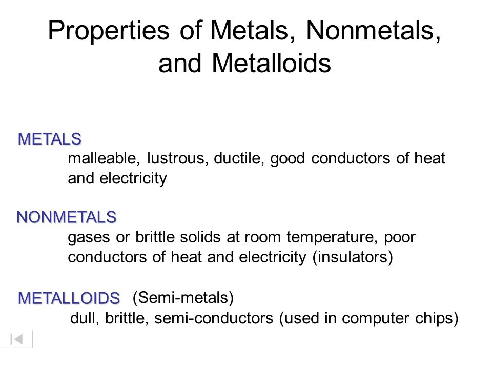 Properties of Metals, Nonmetals, and Metalloids