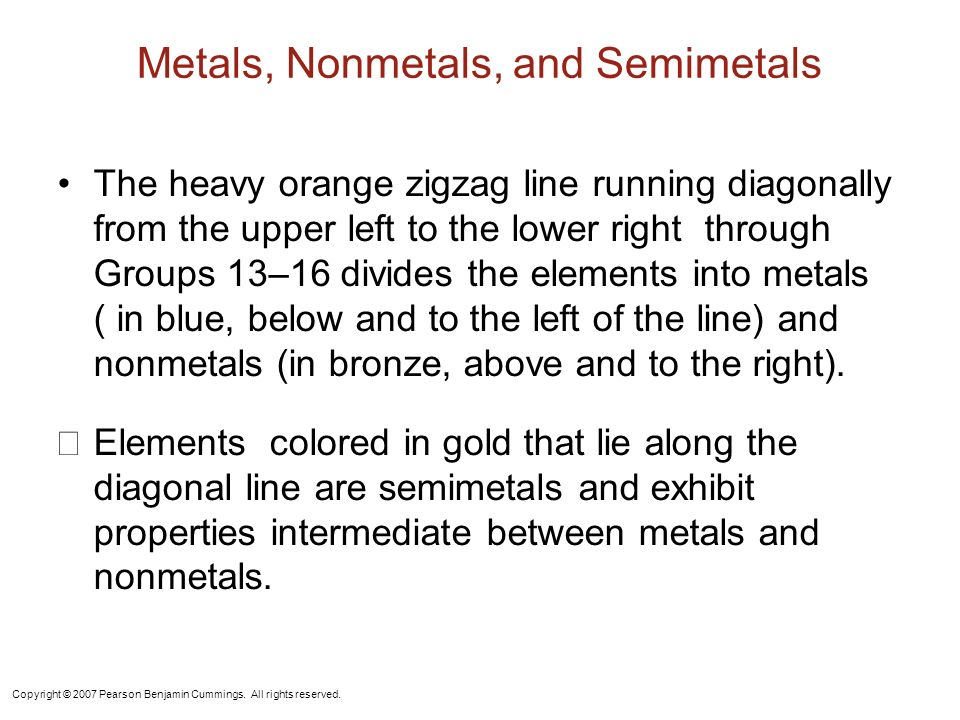 Metals, Nonmetals, and Semimetals