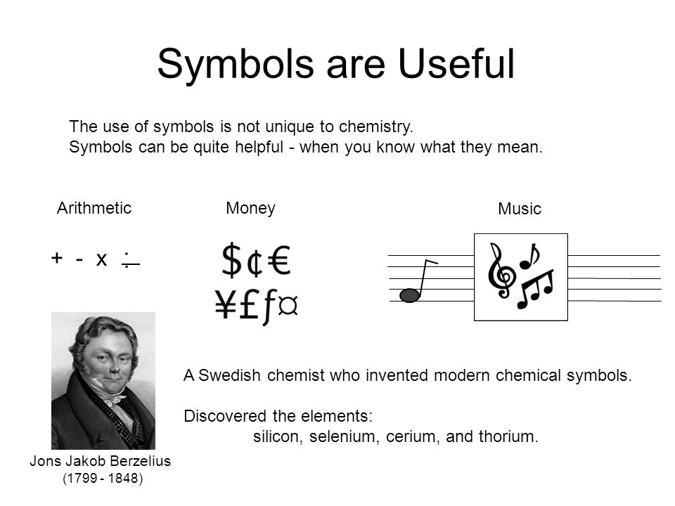 $ Symbols are Useful c x .