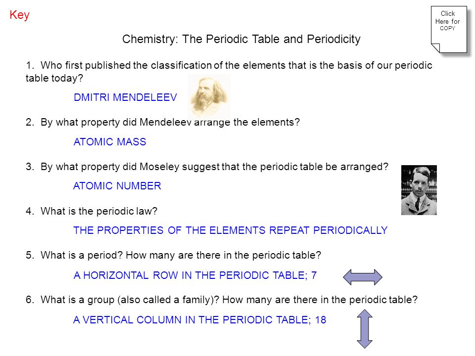Chemistry: The Periodic Table and Periodicity