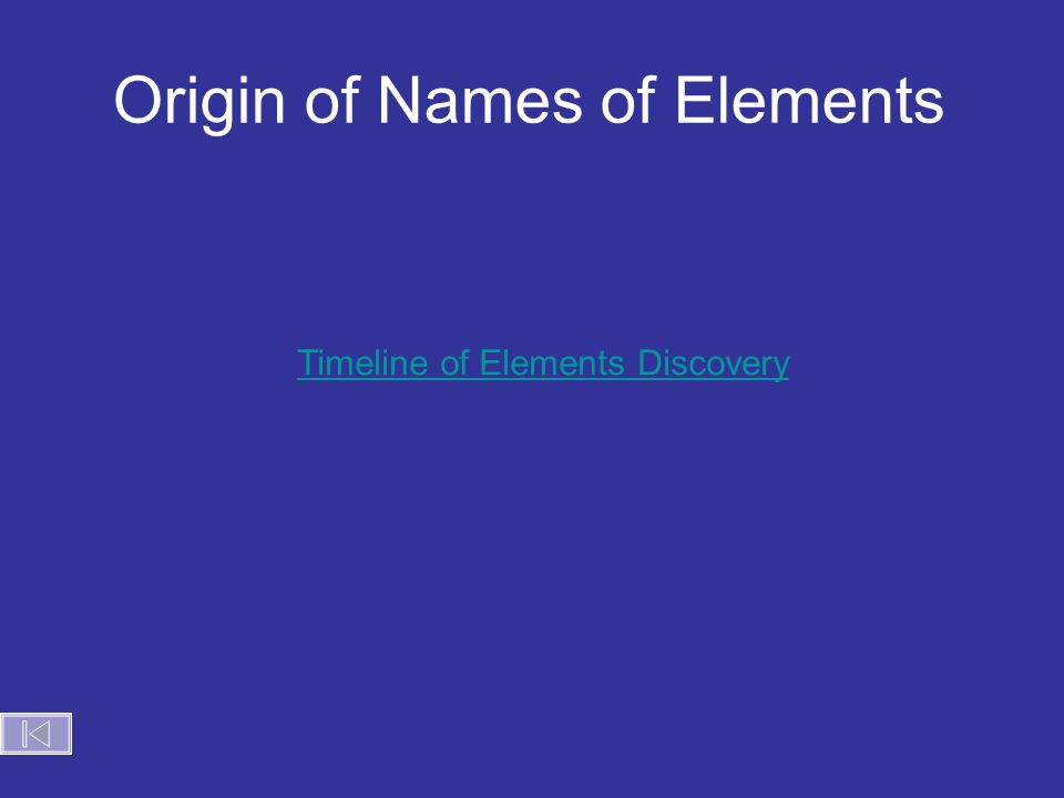 Origin of Names of Elements