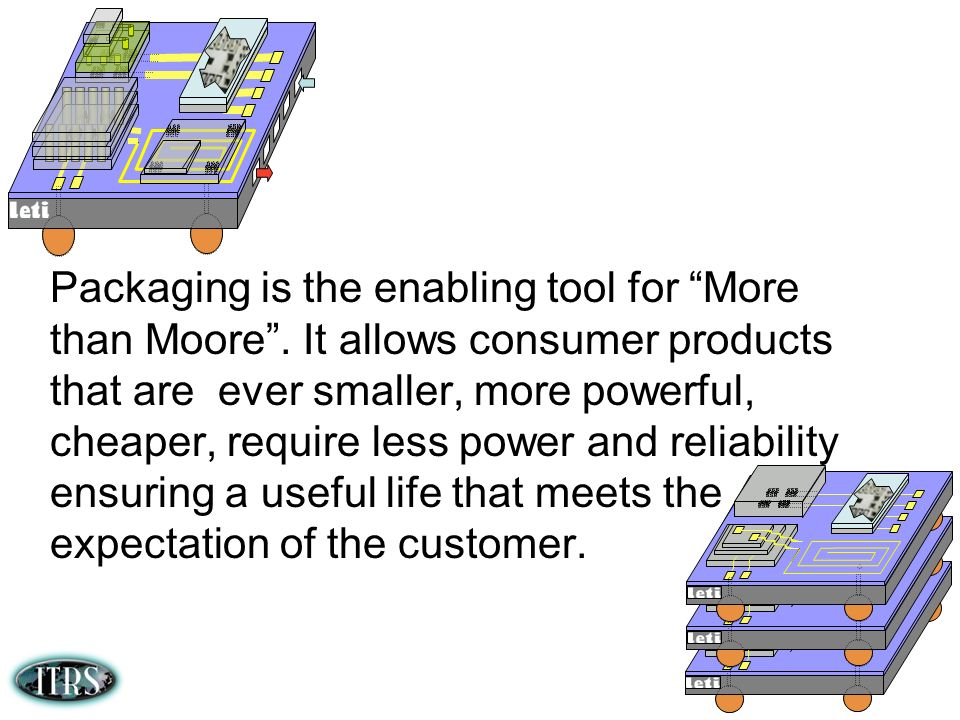 Packaging is the enabling tool for More than Moore
