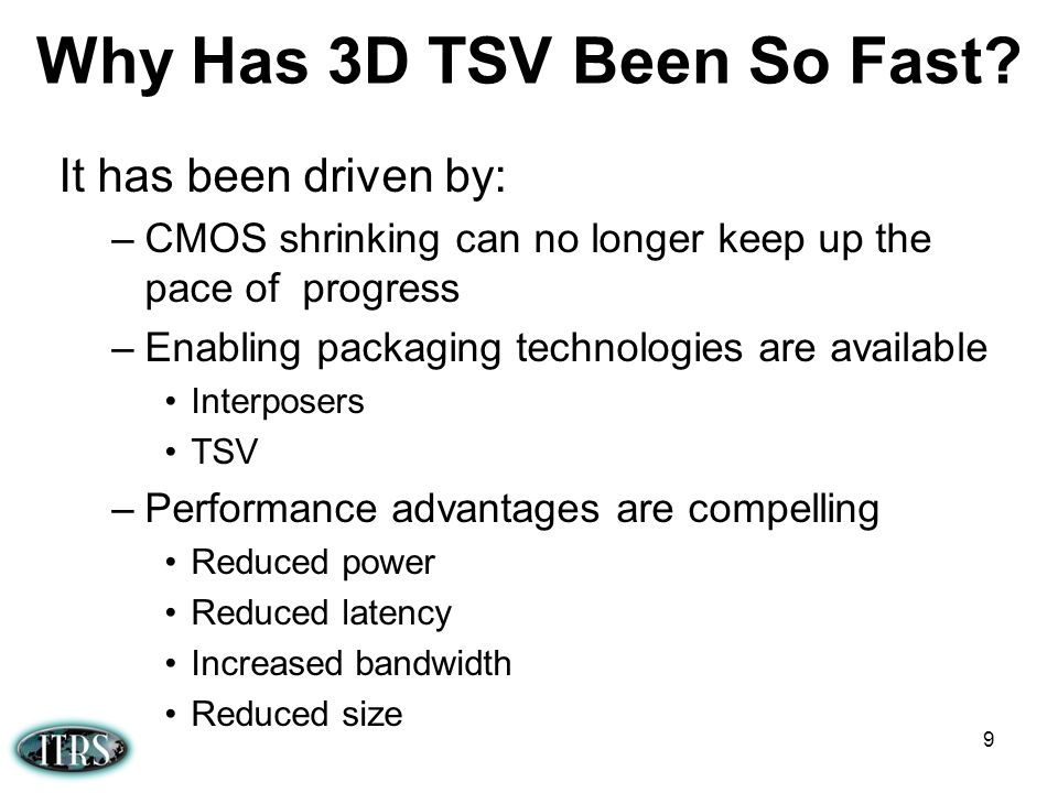 Why Has 3D TSV Been So Fast