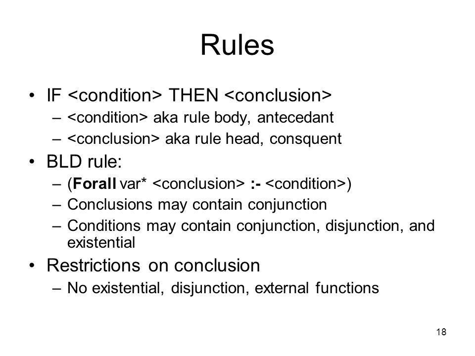 Rules IF <condition> THEN <conclusion> BLD rule:
