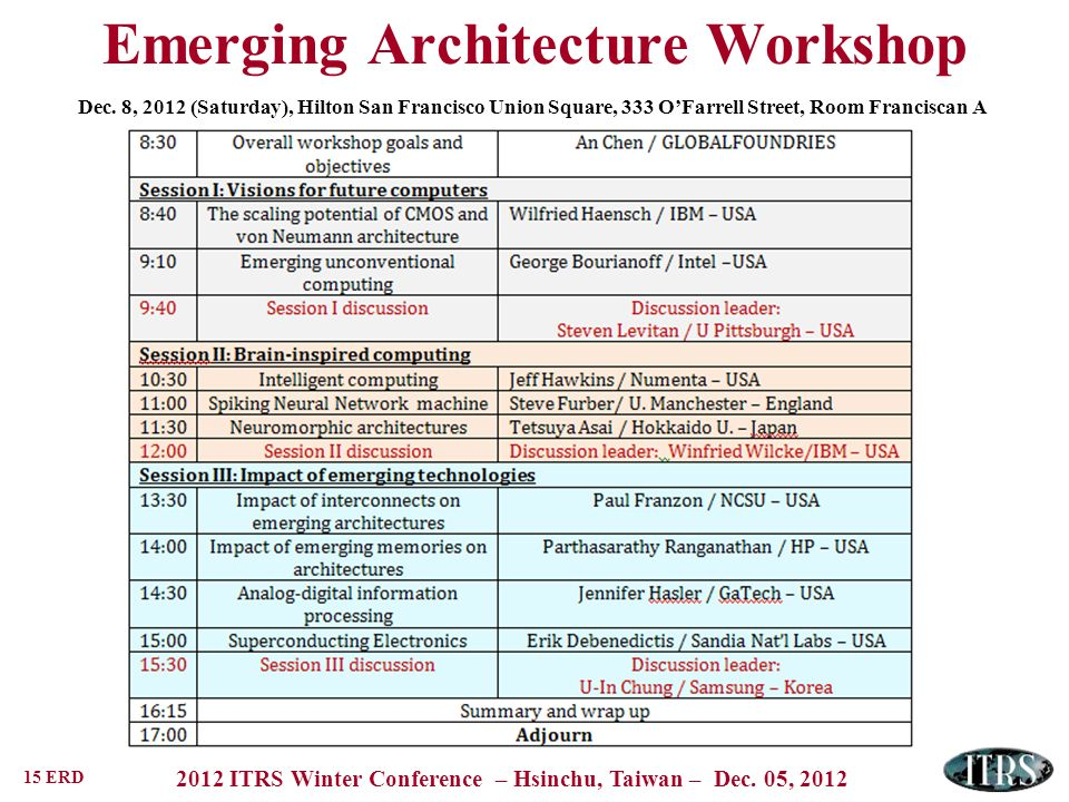 Emerging Architecture Workshop