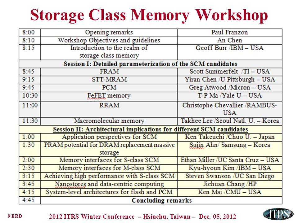 Storage Class Memory Workshop