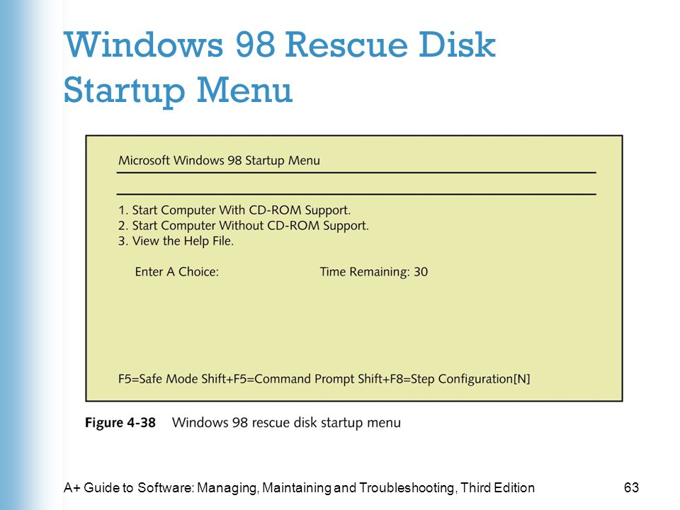 Installing and Using Windows 9x - ppt download