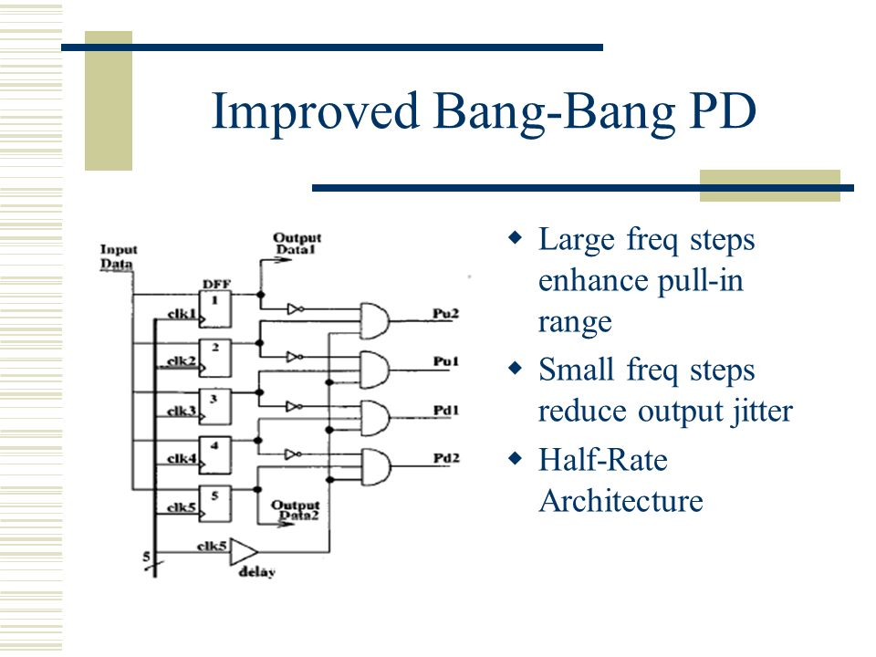 Phase Detector Circuits - ppt download