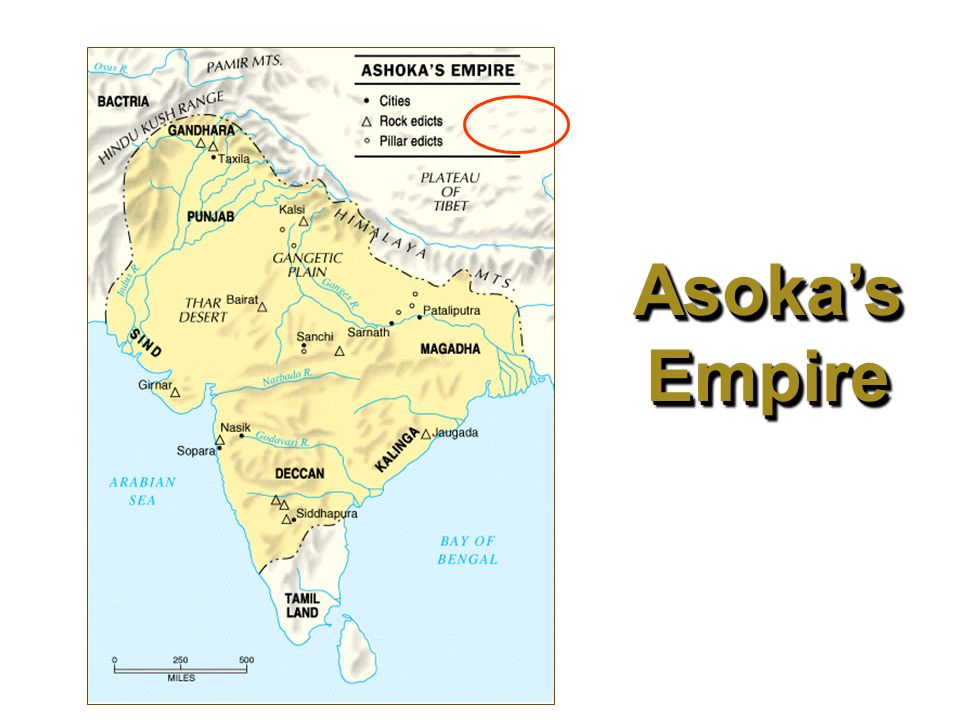 Asoka's Empire