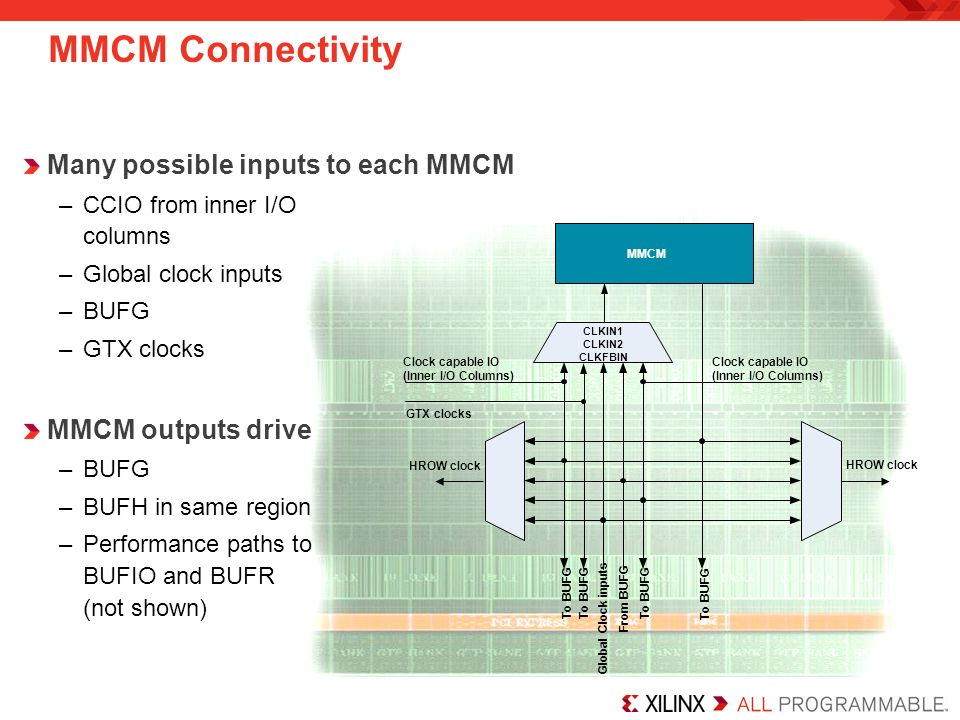 Virtex-6 Clocking Resources Basic FPGA Architecture - ppt